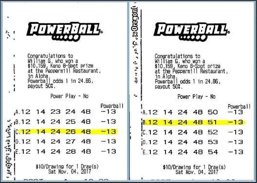 powerball syndicate win