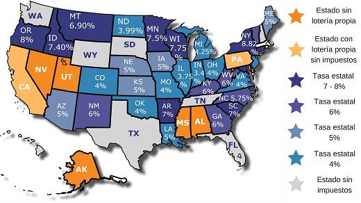 mapa de impuestos de lotería en Estados Unidos