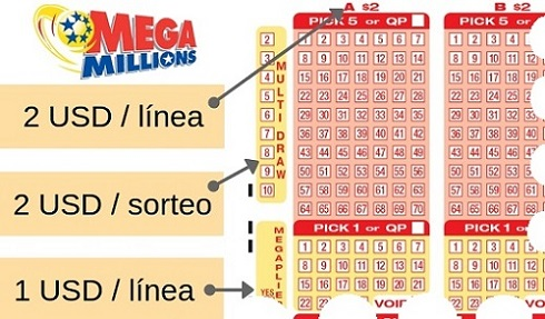 precio de Mega Millions